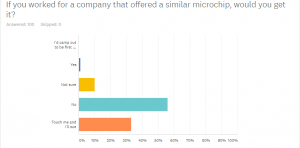 SurveyMonkey-Analyze-Microchip-300x148
