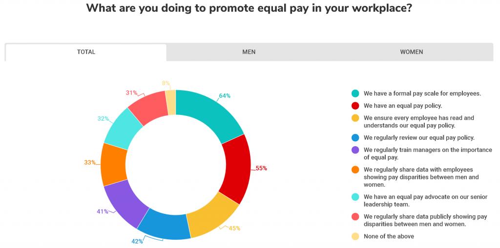 Equal-Pay-Tsheets-1024x509
